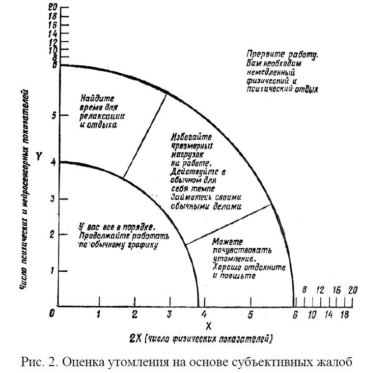 Помогите решить психологическую задачу решение задачи для 5 класса дорофеева