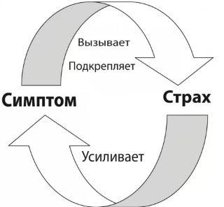 https://psyera.ru/sites/default/files/images/Psylead/2019_06/deof_77.jpg