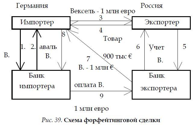 онлайн калькулятор кредита россельхозбанк 2020