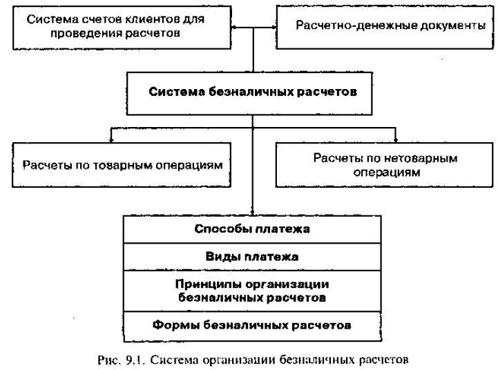 сущность принципы и формы кредита