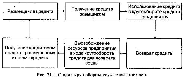 договор потребительского кредита хоум кредит